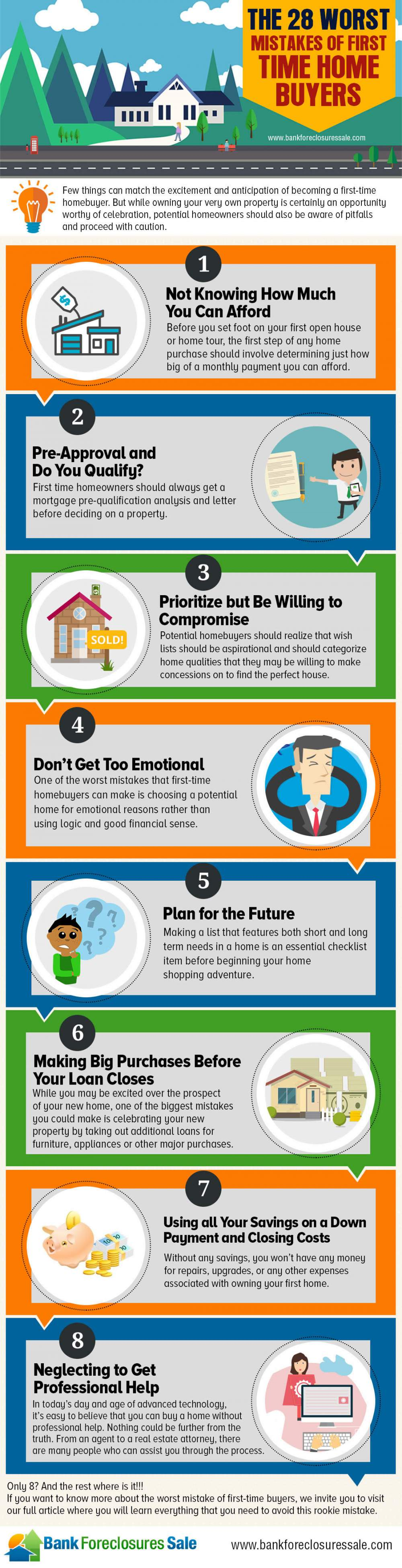 Home Buyers Mistakes
