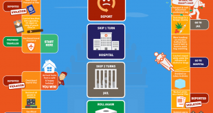 bali-survivor-travel-insurance-board-game