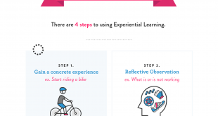 Benefits of Experiential Learning