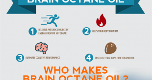 Brain Power With Brain Octane Oil
