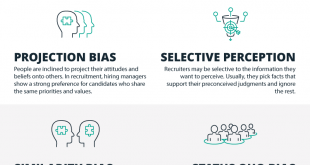 How-to-Eliminate-These-16-Biases