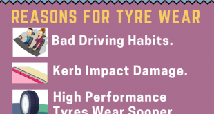 Tyre Quality And Durability