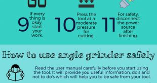 Angle-Grinder