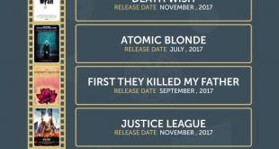 List of the Most Anticipated Movies of 2017