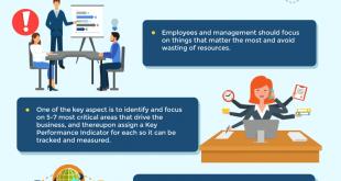 Secrets of Productivity In Logistics