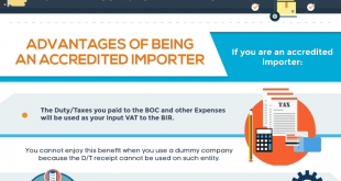 Advantages-Of-Being-An-Accredited-Importer