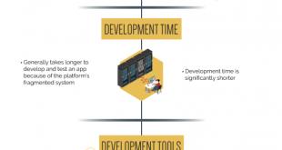 Android-vs.-iOS-App-Development-A-Comparison-Decision-Guide