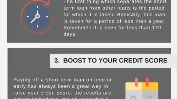 590 Credit Score >> Benefits of Taking Short-Term Loan | Infographic Portal