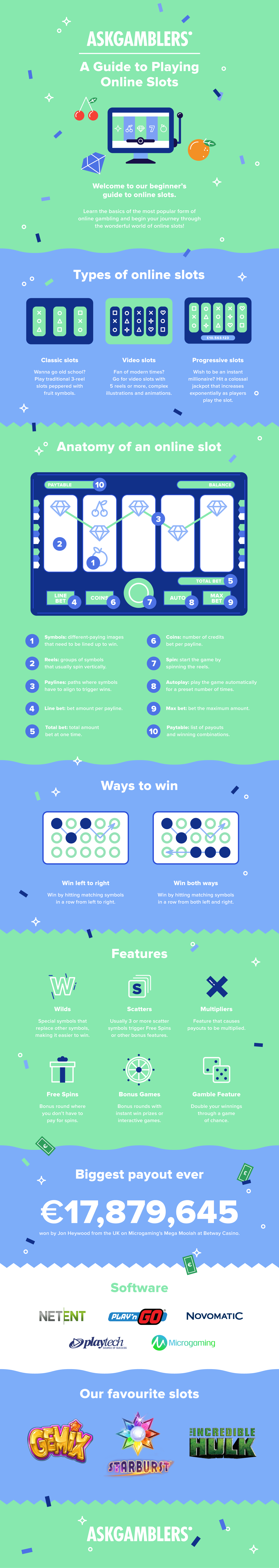 Guide to Playing Slots at Online Casinos