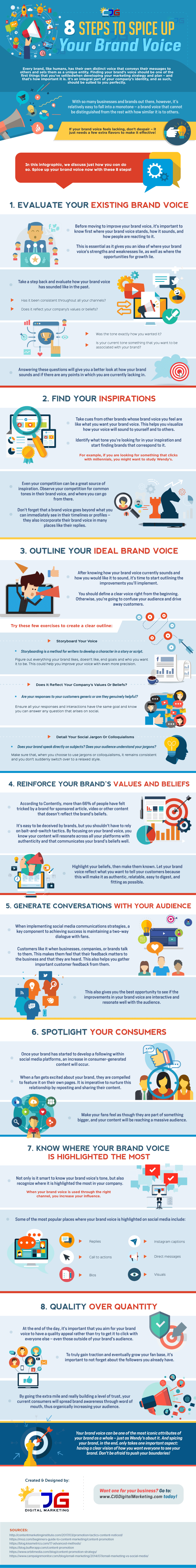 Steps to Spice Up Your Brand Voice