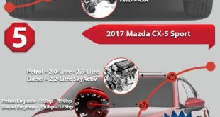 Top-10-Cheapest-SUVs-you-could-Buy-in-2017