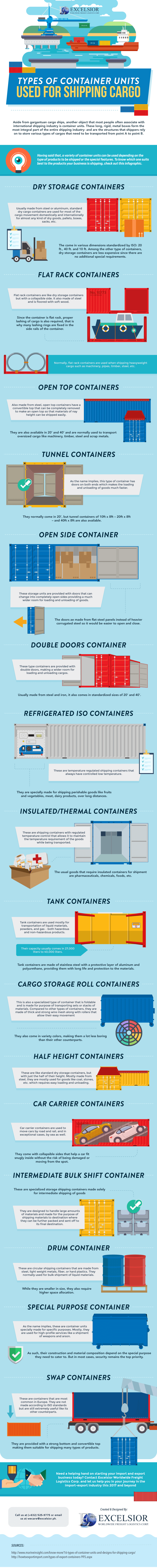 Types-of-Container-Units-Used-for-Shipping-Cargo