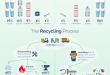 recycling-a-solar-panels-life-after-death