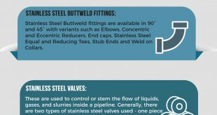Applications of Stainless Steel in the Industrial Sector