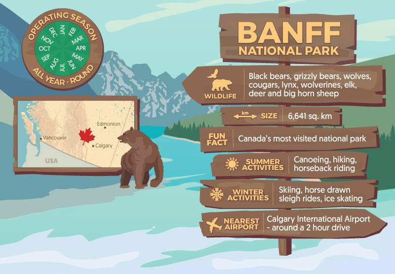 Canadas Greatest National Parks