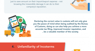 Common Mistakes in Import & Export Business