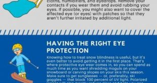 Protecting Your Eyes from Snowblindness