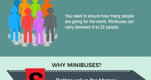 When do you need to hire a Minibus