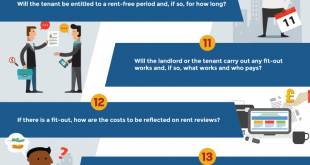 commercial-leases-essential-questions-prospective-tenant