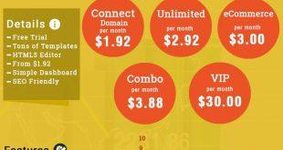 eCommerce platform for online store