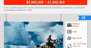 15 Most Expensive Photographs Ever Sold
