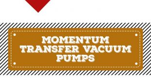 3-Types-of-Vacuum-Pumps-and-Their-Applications