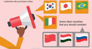 How-to-Market-Your-App-Internationally