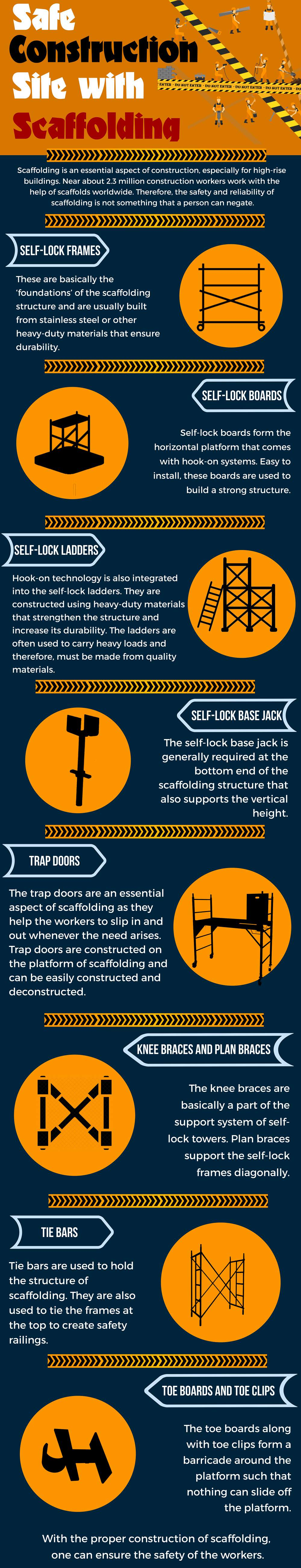 Ways to Create a Safe Construction Site