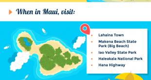 Which-Hawaiian-Island-Should-You-Visit-First