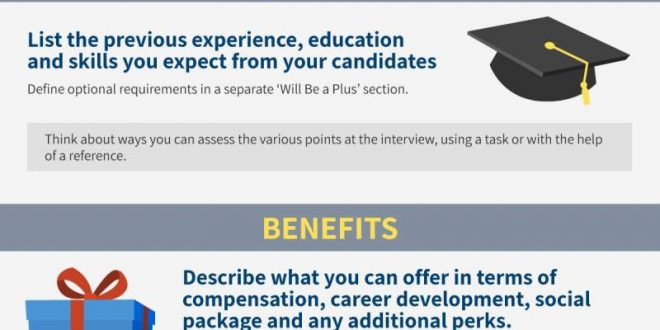 how to write a strong software tester job description infographic portal