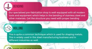 Pre-Fabrication Shop