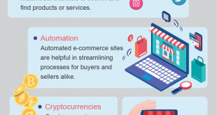 The-Future-of-E-Commerce-What-It-Means-for-Your-Business