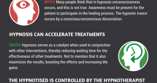 Truths-and-Miths-about-Hypnosis