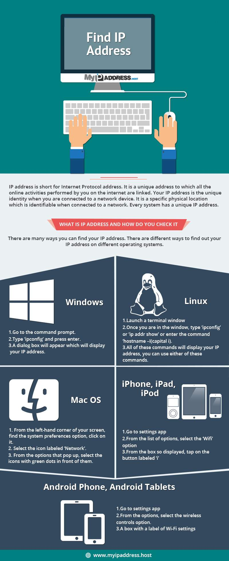 What Is IP Address And How DO You Check It – Infographic Portal