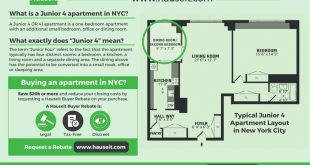 What Is a Junior Four Apartment in NYC