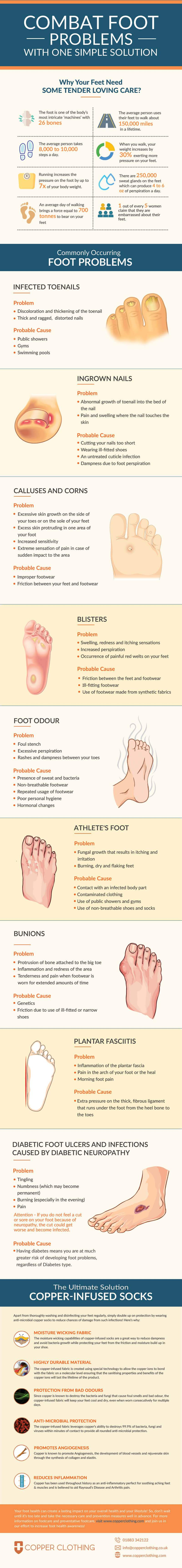 Combat Foot Problems With One Simple Solution – Infographic Portal