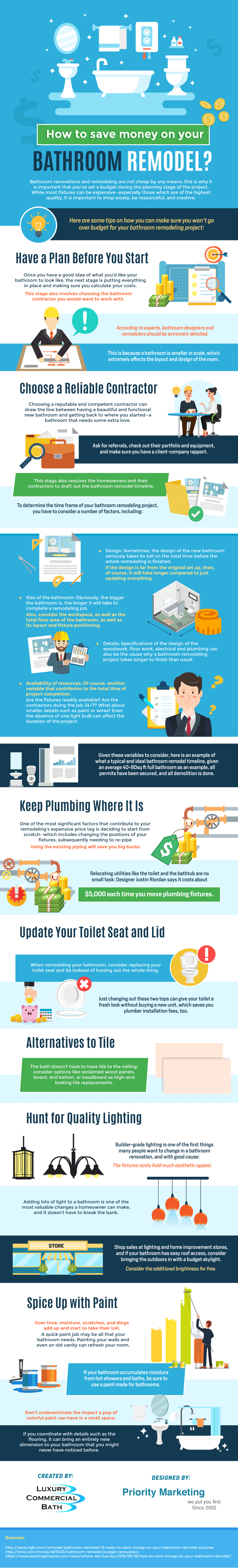 How To Save Money On Your Bathroom Remodel Infographic Portal - Ways to save money on bathroom remodel