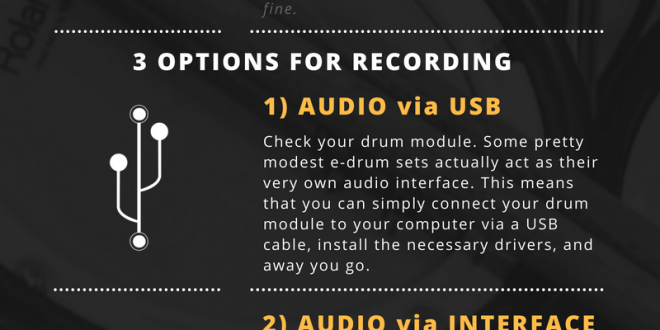 How To Record Electronic Drums To Your Computer