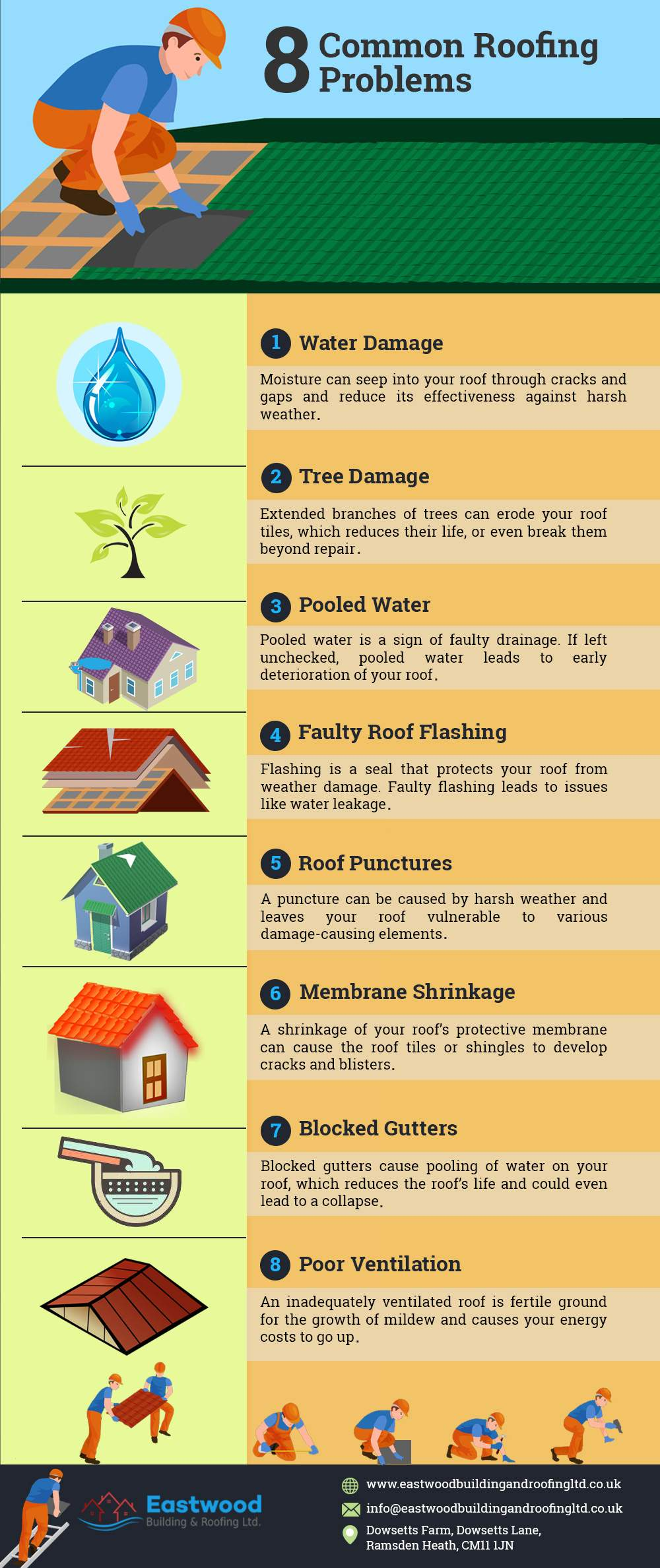 8-Common-Roofing-Problems.jpg