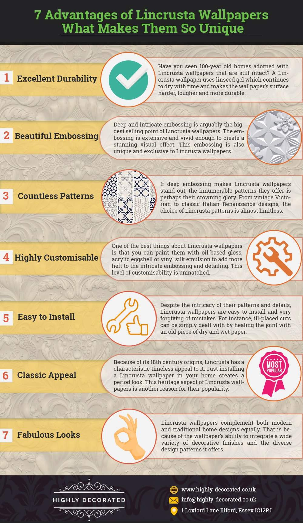 7 Advantages Of Lincrusta Wallpapers What Makes Them So