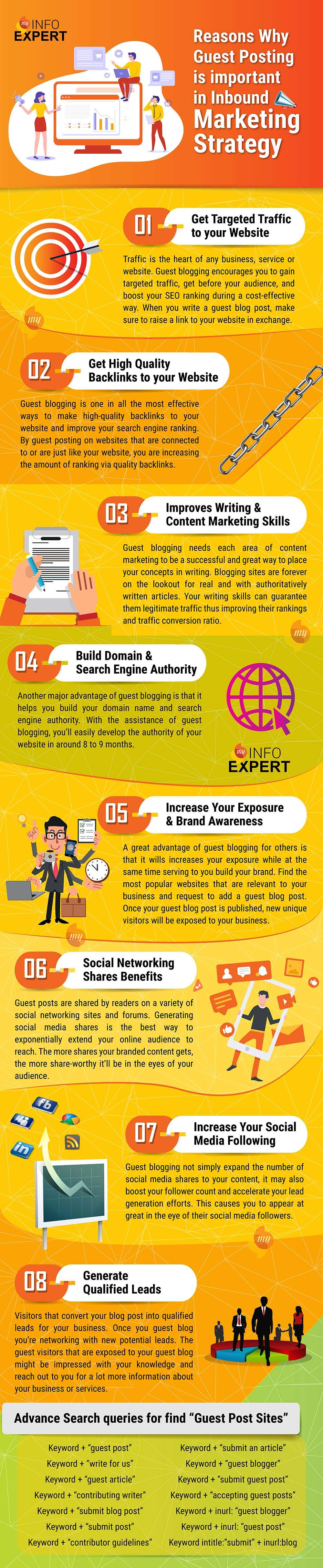 Importance of Guest Blogging – Infographic Portal