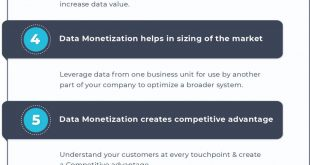 why data monetization is the need of the hour